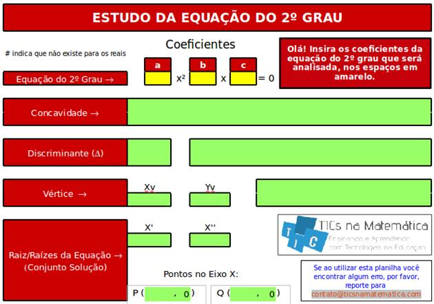 Análise do gráfico da função quadrática utilizando uma planilha eletrônica no Calc