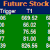 Most active future and option calls for 17 June 2015