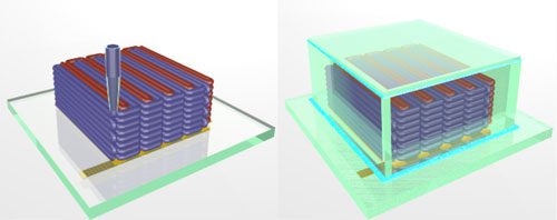 Researchers Use 3D Printing To Create Microbatteries