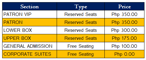 UAAP 75 Finals Tickets and Ticket Prices