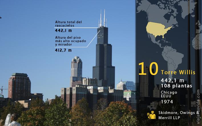 Viajaresvida - Torre Willis en Chicago