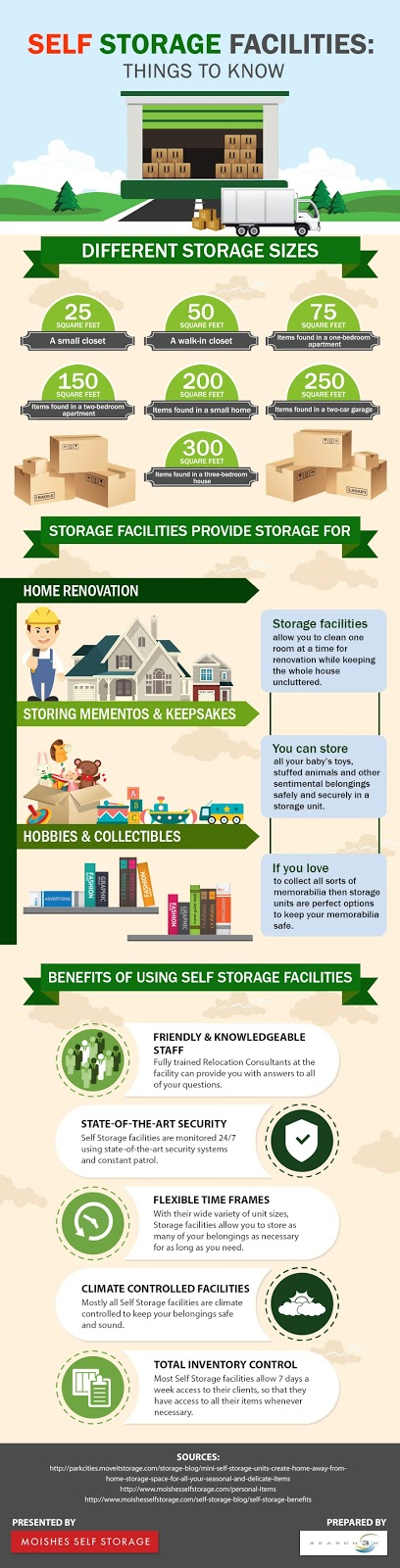 Self-Storage-Facilities-Things-to-Know-I