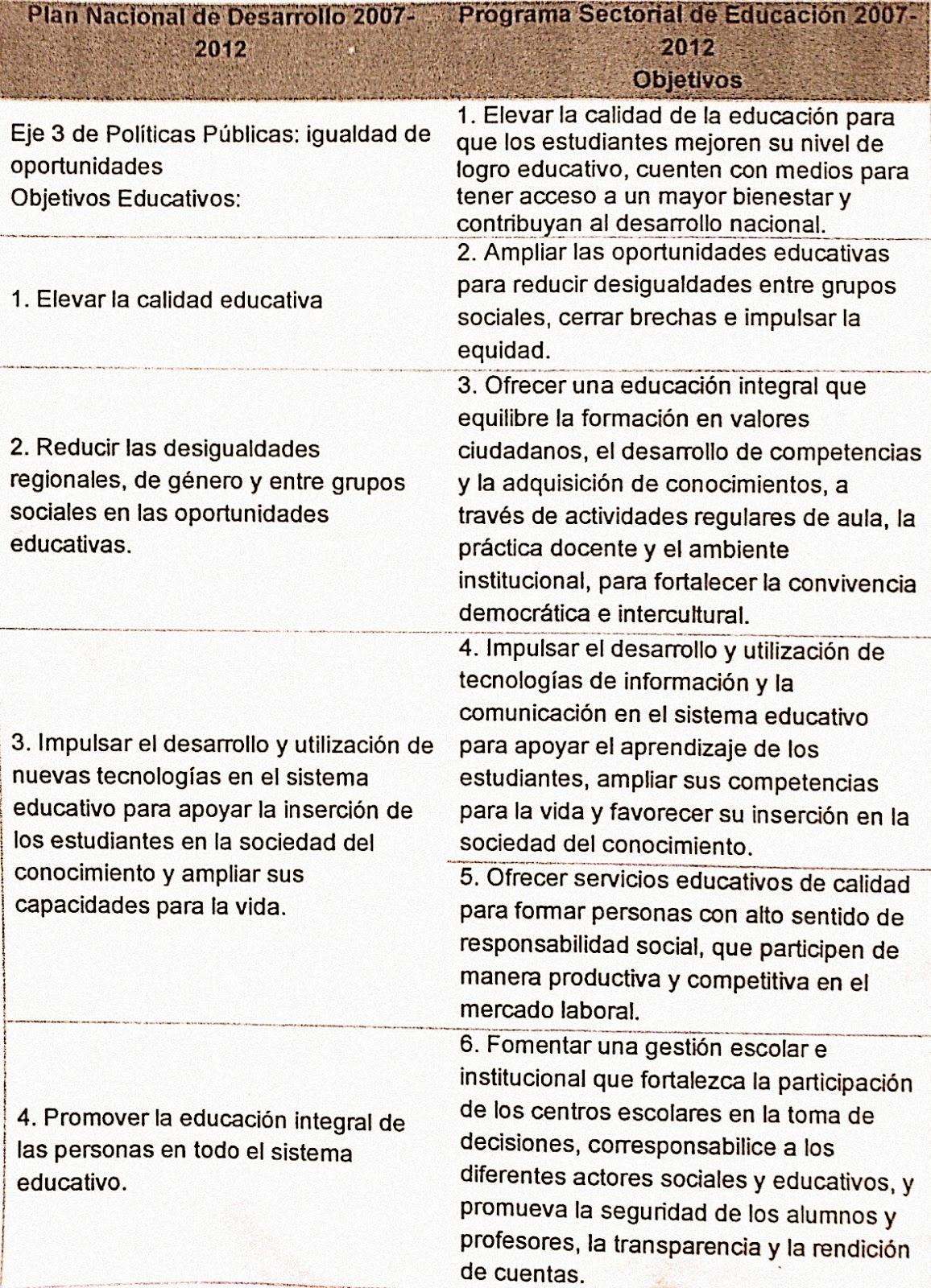Formatos para el proceso de atención | Educación Especial