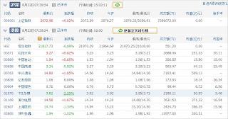 中国株コバンザメ投資ウォッチ銘柄watch20130821