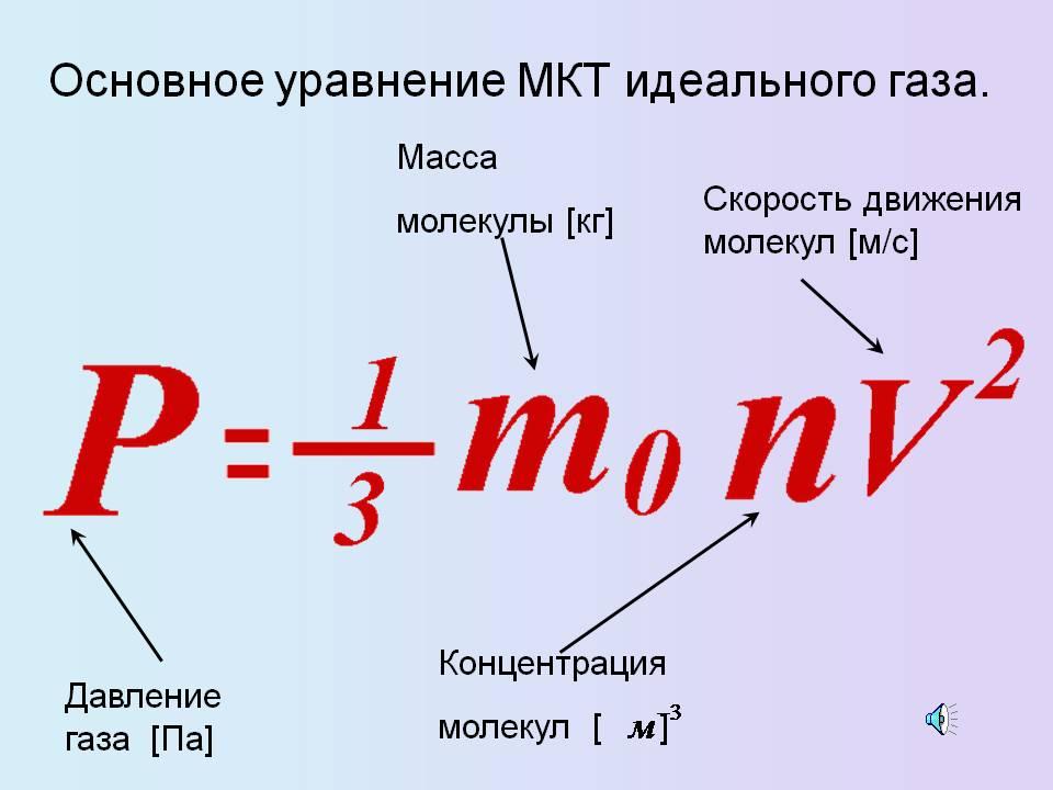 рефераты по химии: