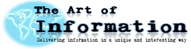 The Art of Information