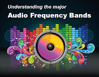 Understanding The Major Audio Frequency Bands