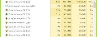 Google Chrome 19記憶體使用情況2