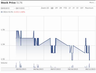 How to buy stock options fidelity