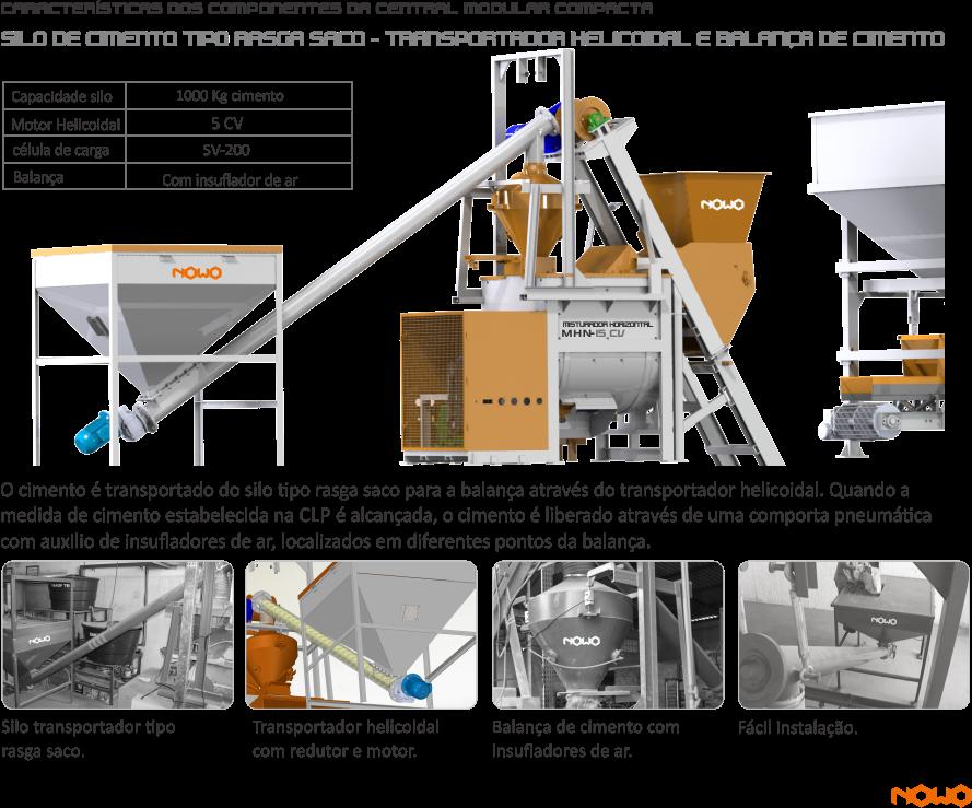 Silos de Agregado, Aggregate Silos,  Silos de Agregado, Sistema de pesagem de Agregados, Aggregate Weighing, System Sistema de Pesaje de Agregados,Esteira Transportadora, Transfer Conveyor, Cinta Transportadora, Silo de Cimento, Cement Silo Silo de Cemento, Silo de Cimento Rasga Saco, Bag tearing cement silo,  Silo de Cemento Rasga-Bolsa, Esteira do Sistema de Pesagem, Weighing System Conveyor, Cinta del sistema de pesaje, Balança de Cimento Cement Scales,  Balanza de Cemento, Transportador Helicoidal, Screw Conveyor,  Transportador Helicoidal, Sistema de Dosagem de Água, Water Dosing System, Sistema de Dosificación de Agua, Sistema de Dosagem de Aditivo,  Additive Dosing System, Sistema de Dosificación de Aditivo, Automação Painel Elétrico Central, Electric Panel Automation Center, Automatización Panel Eléctrico Central, Misturador Planetário, Planetary Mixer , Mezclador Planetario, Central de Concreto para alimentação de Caminhão Betoneira, Batching Plant to feed Concrete Mixer Truck. Central de hormigón para alimentación de Camión Hormigonera, Usina Dosadora ;  Dosing ; Usina Dosificadora   Dosador de água com pré-determinador que proporciona economia e redução de perdas Bomba d' água  Compressor de ar  Painel elétrico de comando para operação da central dosadora Moega rasga saco para cimento, NOWO MÁQUINAS, NOWO