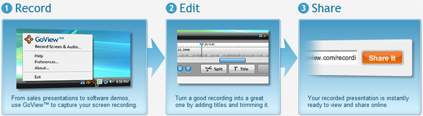 Goview Screencast Tool