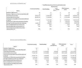 400 millones de euros en sueldos en la anca española en 2011