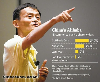Alibaba IPO could raise up to $24.3Billion