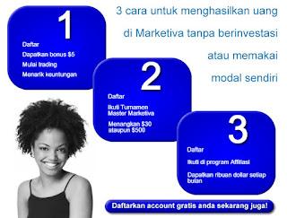 Marketiva