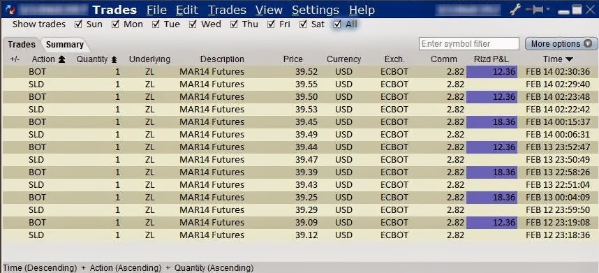 Trading system con excel
