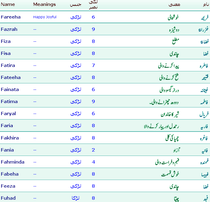 Arabic Baby Names With Meanings