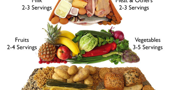 How To Be Healthier 3 Set A 5 Meal Ideal