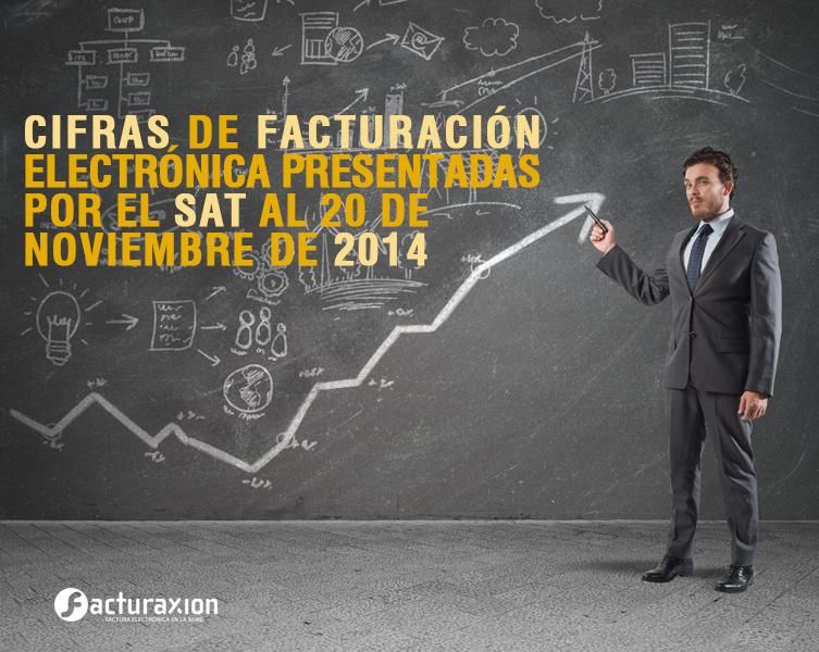 Cifras de facturación electrónica presentadas por el SAT al 30 de Noviembre de 2014.