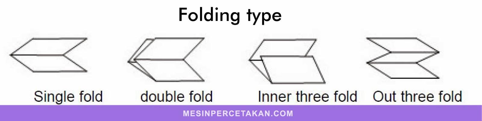 Mesin lipat kertas   Jenis lipatan kertas