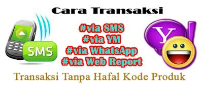 Format Cara Transaksi Server Pulsa Termurah Wali Reload Bogor