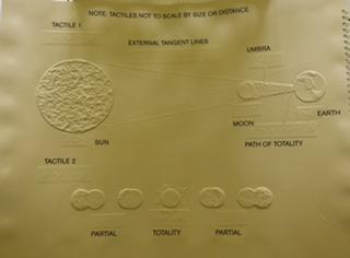 Eclipse Solar Total Táctil / Tactile Total Solar Eclipse