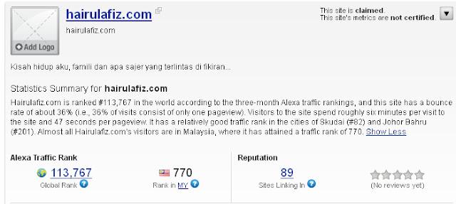 Ranking alexa semakin baik