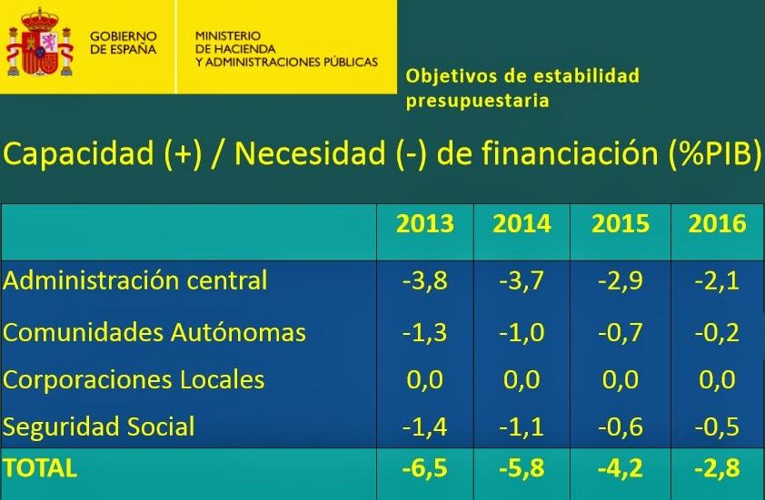 http://www.redaccionmedica.com/noticia/mato-apuesta-por-mas-formulas-de-eficiencia-que-de-recorte-3299