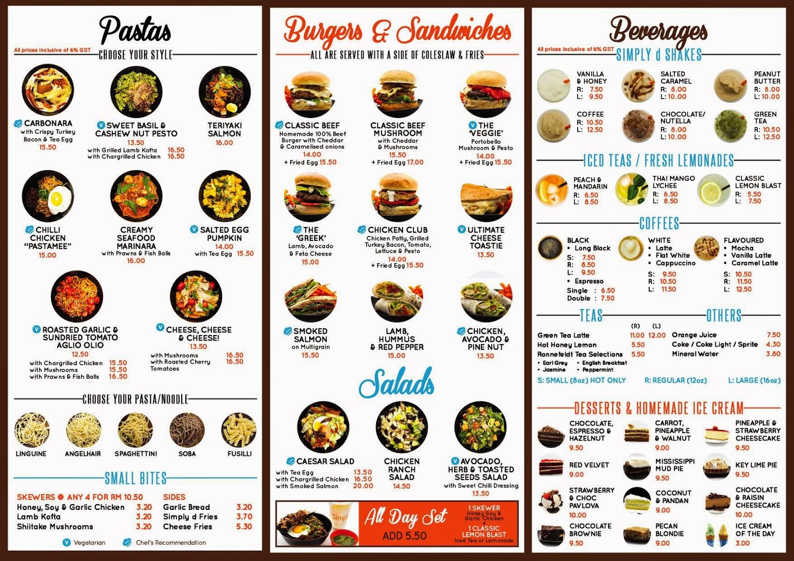10 Makanan Untuk Vegan Pemula