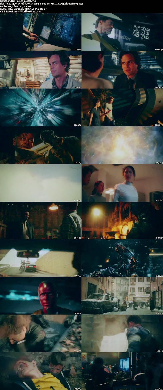 age of ultron download 480p