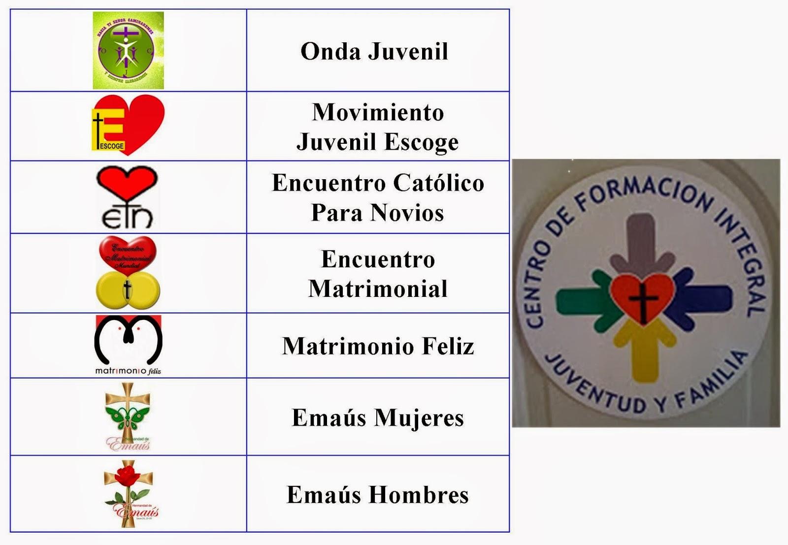 Matrimonio Catolico Resumen : Cefijufa nuestro centro para formación