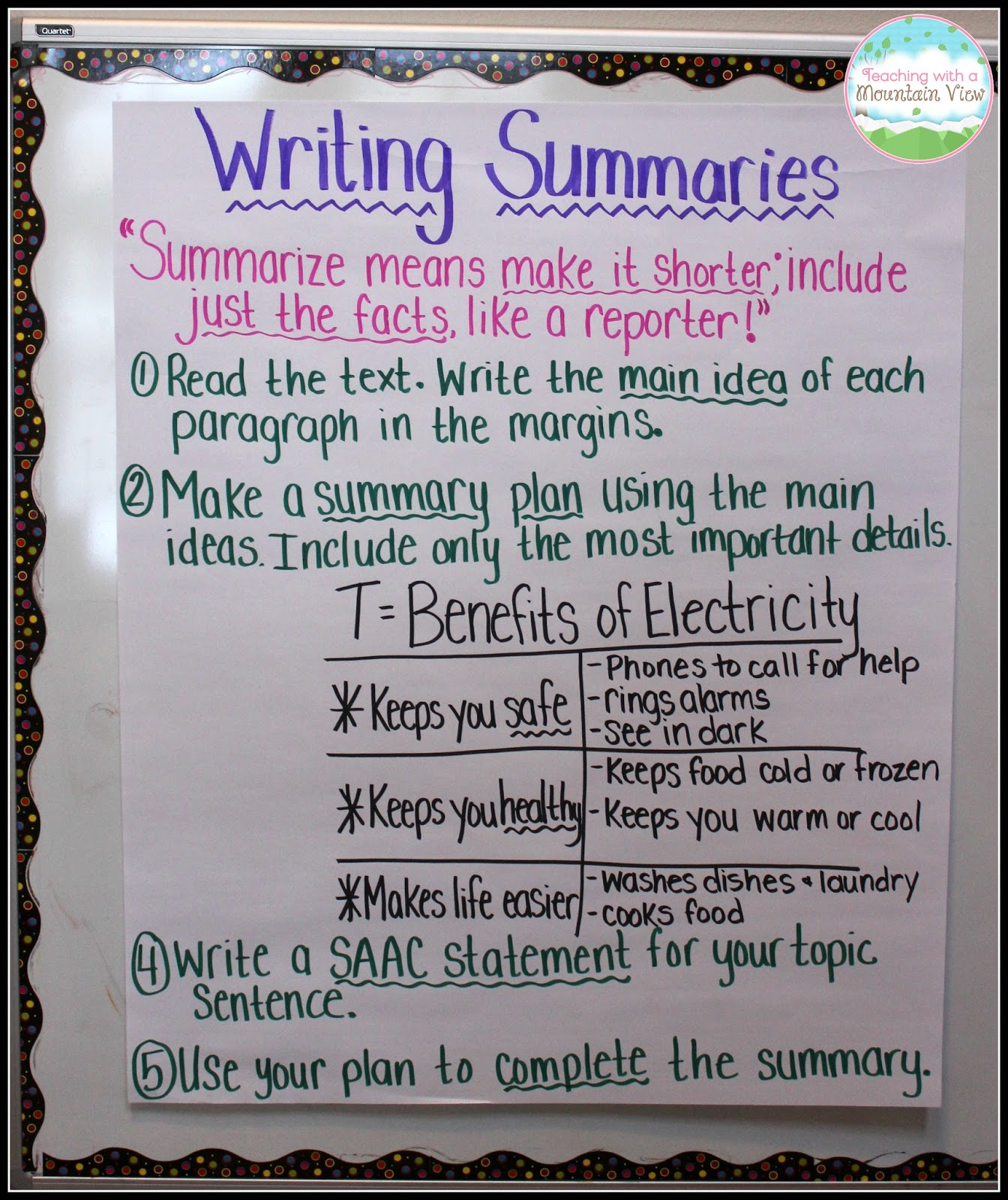teaching with a mountain view writing summaries