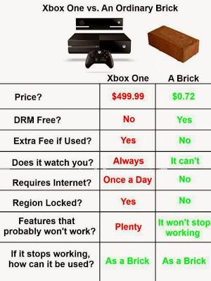 Das Bild zeigt die Fähigkeiten der Xbox gegenüber des eines Steines