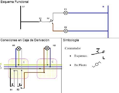Blogepracticas grupo 6 pr ctica 10 instalaci n dos - Conmutador de luz ...