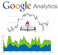 Google Analytics En Önemli Özellikleri özellikleri nedir?