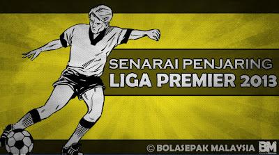 Senarai Penjaring Liga Premier 2013