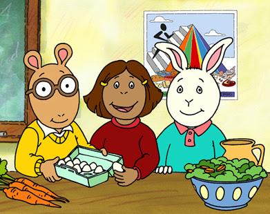 Yumurcak Tv  Arthur Oyunları