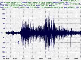 Monitorizzazione Attività Sismiche