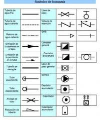 Andrea hernandez pe05 ah for Simbologia arquitectonica para casas