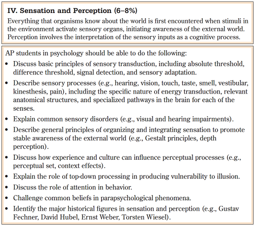 ap psych units 1 3 At the beginning of the jilting of granny weatherall, what disturbs granny weatherall most about unit 5 study guide answer 13 sample answer: http (unit 13 study guide answers ap.