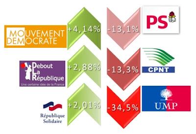 UPR Asselineau: parti politique qui dit des choses passionnantes sur l'€mpire... - Page 2 Evol+4