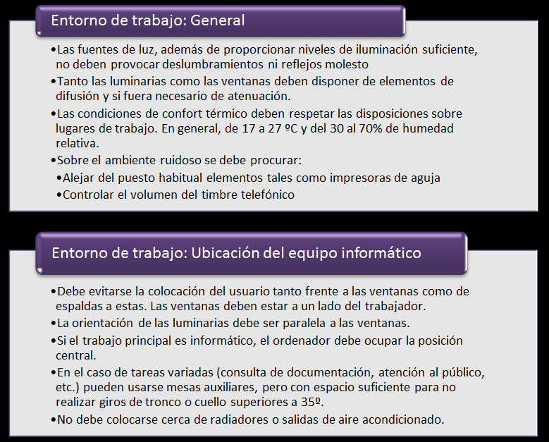 Ptima consultores blog riesgos laborales en oficina for Riesgos laborales en oficinas