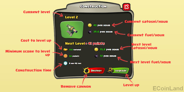 cannons construction interfaze of the free Bitcoin faucet game CannonSatoshi