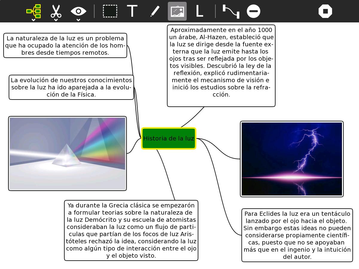 historia luz: