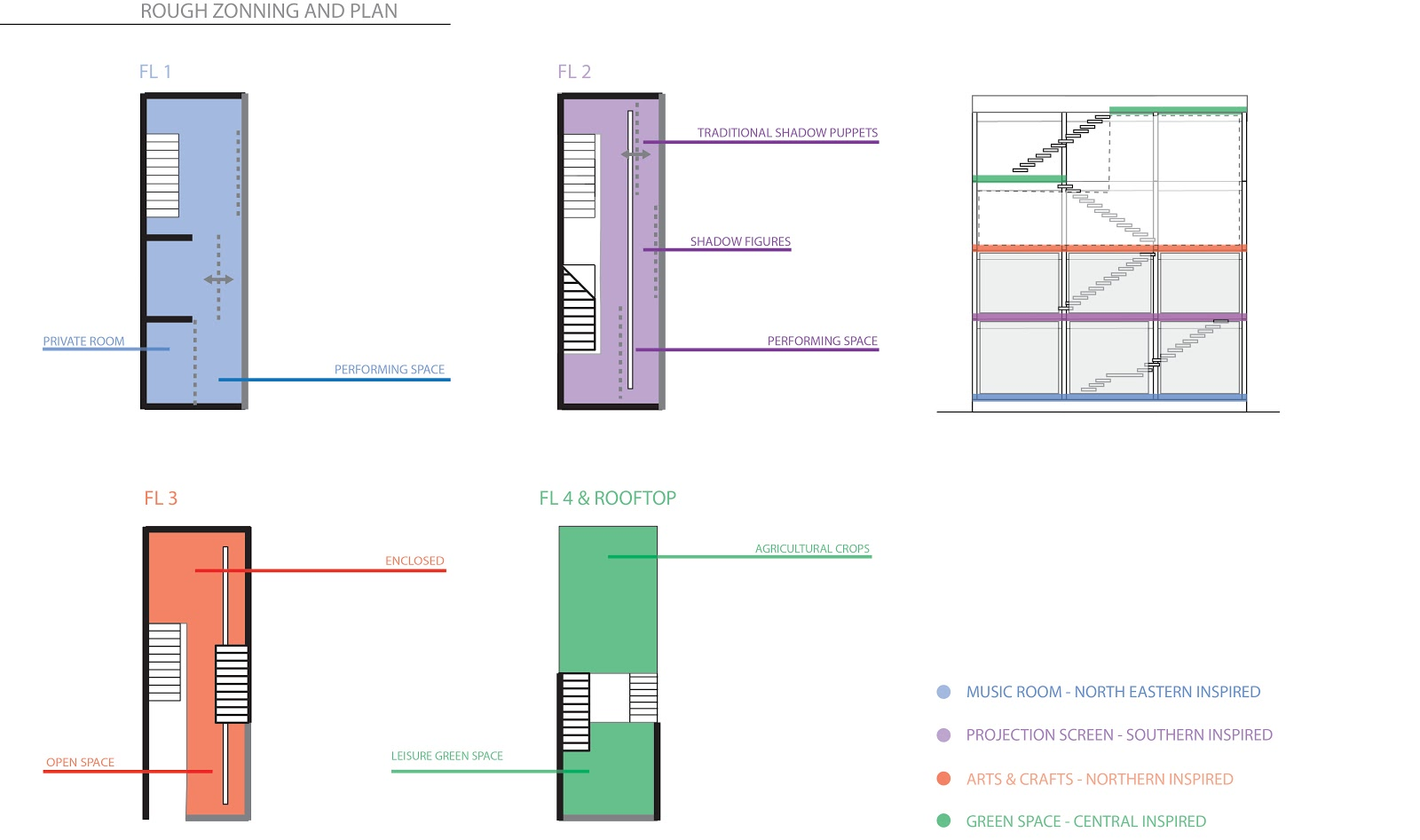 Erotics of architecture palm s proposal communal living for Architecture zoning diagram