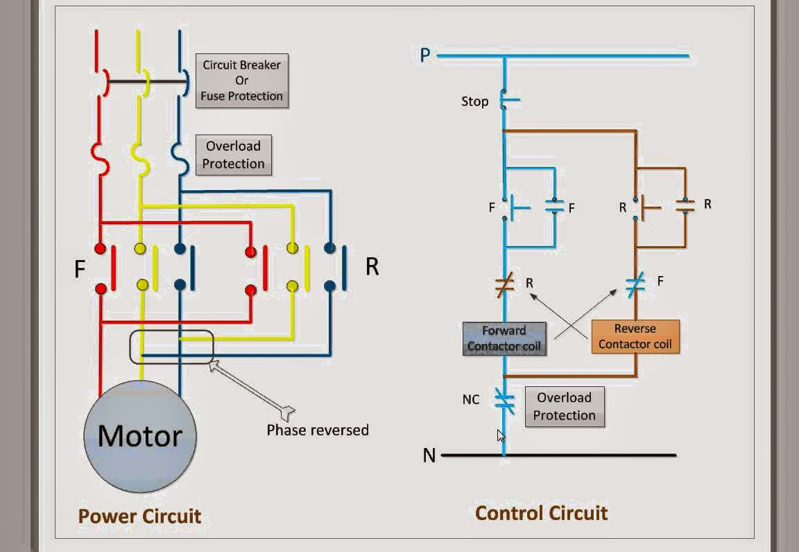 Dolstarter blogspot on single phase motor start switch for motors
