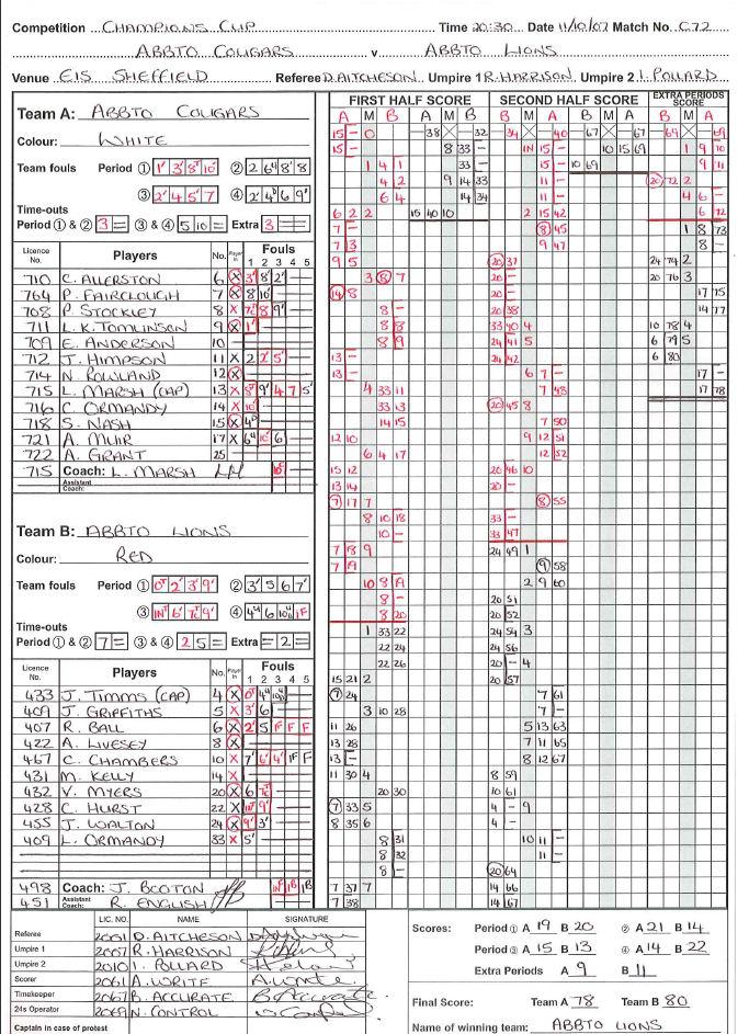 Basketball Score Sheet Template