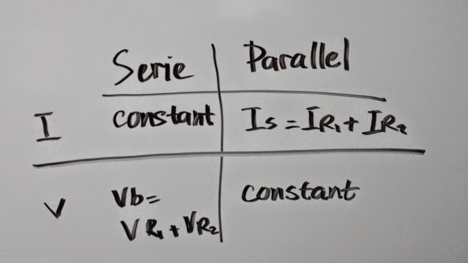 Electronics 10 Bchiu April 2014 Current In Series And Parallel Circuits Summary Of Voltage