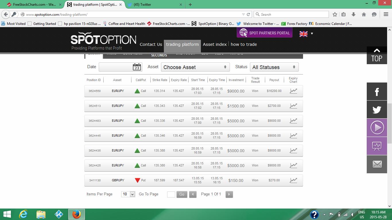 Option trading 101