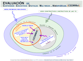 Evaluación de Contenidos Educativos Digitales_ Multimedia_Matemáticas