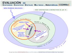 Evaluación de Contenidos Educativos Digitales_ Multimedia_Matemáticas